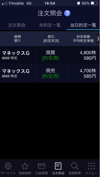 8698 - マネックスグループ(株) でぇとれ2