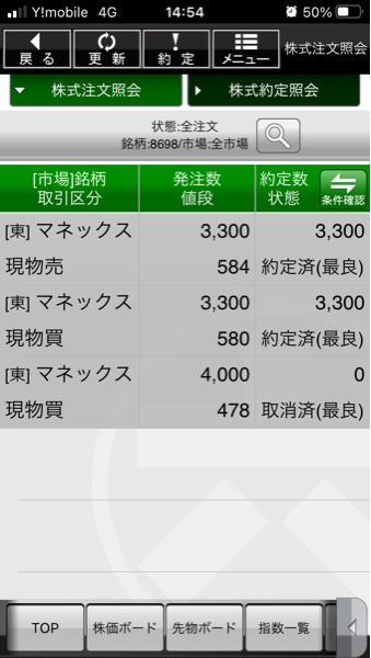 8698 - マネックスグループ(株) でぇとれ