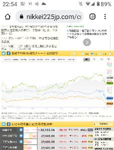 8698 - マネックスグループ(株) いーっひっひっひ。(笑)(^◇^)  今日300万株を空売りした  法人投資家、  お見事ですね~。