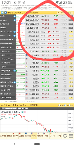 8698 - マネックスグループ(株) ダウ先物、大幅下落(笑)(^ω^)  日経先物、暴落♪(笑)(^ω^)  ヒ