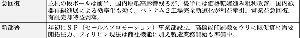 3947 - ダイナパック(株) 四季報いいね♬   急回復w     忘れられてるPBR0.3倍台にひっそりw ただ 新部署が&he