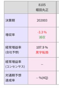 8105 - 堀田丸正(株) そして