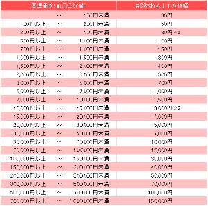 8105 - 堀田丸正(株) > 問題です!!!  S高 S高 って連呼してるけど > 明日のS高っていくら??  教
