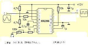 常温超伝導を発見! ●XR2206 555では、デユーティ比50%の方形波は作れないが、 XR2206なら、作れることが