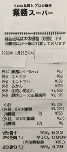 3038 - (株)神戸物産 皆さん 臭いものにはフタするのが お好きなようね。  投資勝者とは 常に冷静沈着なる 判断が求めてら