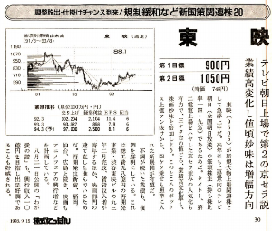 9605 - 東映(株) 【 23年前(1993年) 】 には、 雑誌「株式にっぽん」に、 【 テレビ朝日上場で第2の京セラ説
