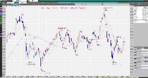 1321 - 日経225連動型上場投資信託 ETF 1321 2万2400円で、買い注文を、出している。 買い下がりだ。多分以下から、買えている