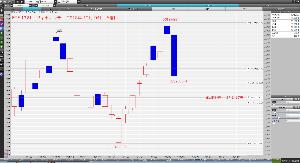 1321 - 日経225連動型上場投資信託 ETF 1321指値 指値2万2400円で、約定だ。 ① OS 66株 指値2万2400円で、午前9