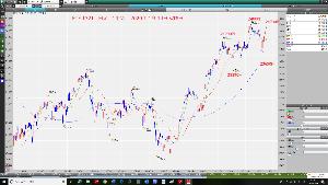 1321 - 日経225連動型上場投資信託 ETF 1321始値 2万4700円で、約定だ。 逃げることが、出来た。利確千人力だ・ 上げたら指を