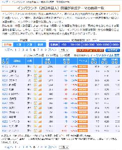 8237 - (株)松屋 収益になる前から予測で株価は動いていきます。 コロナ収束後のインバウンド銘柄~まだ安値圏で放置されて