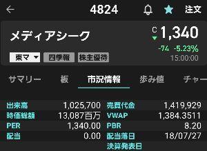 ☆~トレード・ア・ライブⅢ~☆ (((o(*゚▽゚*)o))) PER1340