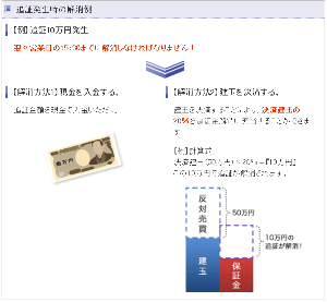 4565 - そーせいグループ(株) 追証発生時の解消例 1 現金を入金する。 2 建玉を決済する。