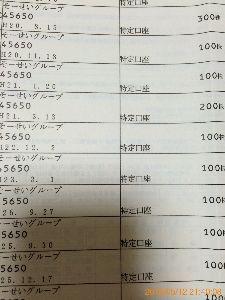 4565 - そーせいグループ(株) > やはり、買値安くないと耐えれませんね!   ↑ ここのホルダーさんたちのポジショ