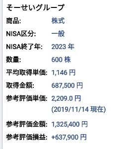 4565 - そーせいグループ(株) 1100円ぐらいのNISAもあるぞ 現物は特定口座だからもうどれがいくらで買ったのかもうわからん