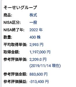 4565 - そーせいグループ(株) おれのお宝 NISA枠12,000円ギリギリの11,970円の時に買ったこれは1番のお気に入りだ(^