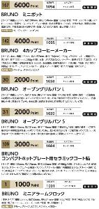 3140 - (株)イデアインターナショナル 【 株主優待 到着 】 選択した6点。 (200株) 18,000円相当 -。