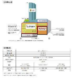 3048 - (株)ビックカメラ 11月16日開業。ヨドバシが挑む大規模モール「LINKS梅田」初年度1700億円達成のカギは「エンタ