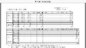 7603 - (株)マックハウス そう思わない方へ 4月の売り上げは前期比-9%
