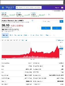 8035 - 東京エレクトロン(株) AMATマイナス3.95%安   日経平均が高くともB BANKがエレクを13700円等で空売りした
