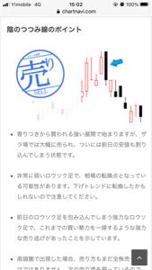 9501 - 東京電力ホールディングス(株) 先物落ちて来たね。 今日は日経助けられたけど明日は?