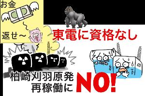9501 - 東京電力ホールディングス(株) ここでは国策とか再稼働はゼッタイある必ず儲かると言われているが・・ さて・・今これから仮に330円で