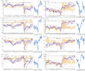 Oniyome Stock Exchange 週末の欧州は一様に下げていますが、動きはバラバラになってきました。 とはいうものの、週末の大きな動き