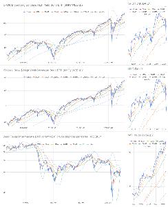 Oniyome Stock Exchange まともな債券も値下がりしているので信用不安のようなものと関係あるかどうかは別ですが、ジャンクは大きく