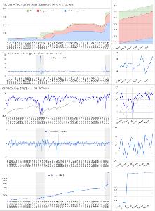 Oniyome Stock Exchange 暫く見ていなかったFRBアセットが着々と積み上げられているのは今までと同じことなのですが、これだけ資
