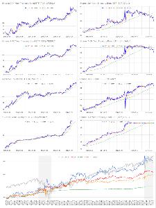 Oniyome Stock Exchange 金利上昇を価格面で見るとこのような変化が発生したことになります。 短期債まで調整したことになりますが