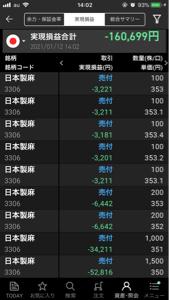 3306 - 日本製麻(株) 全然知らない銘柄なのに誘いに乗って1時間で派手にやらかしたわ