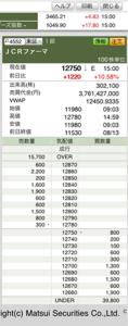 4552 - JCRファーマ(株) 出来高を伴った上げでした