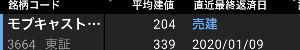 3664 - (株)モブキャストホールディングス もーいーくつ寝るとー  お正月ーーーーーー  正月にちなんで縁起良く101円で買い戻します