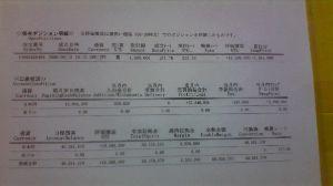 chfjpy - スイス フラン / 日本 円 2006/8/31  残高報告書   ポンド円 6000万円