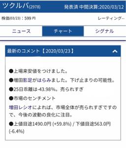 2978 - (株)ツクルバ 最新