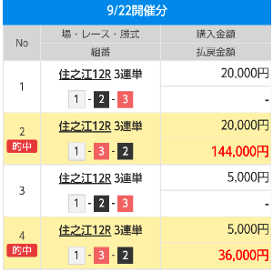 4498 - サイバートラスト(株) 住之江優勝戦  村田修次選手優勝おめでとう🎉