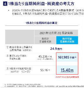 "4764 - Nexus Bank(株) しかしなぁ。。。公式IRからの資料で、  ""希釈後"" の半期1株益が15.4"