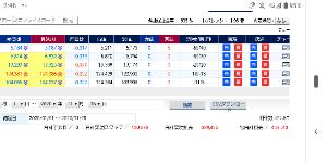 usdjpy - アメリカ ドル / 日本 円 後1ヶ月だけど黒字で終われそうです。