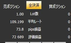 usdjpy - アメリカ ドル / 日本 円 地道に行くww