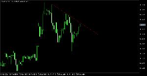 usdjpy - アメリカ ドル / 日本 円 ハイ落ちますよー。