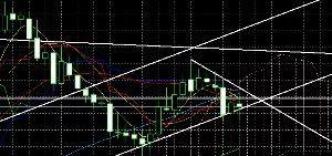 usdjpy - アメリカ ドル / 日本 円 ここで止まらないと先が見えなくなる