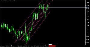 usdjpy - アメリカ ドル / 日本 円 週足で平行ライン目いっぱい引いたらこうなった。上がるとしたら良い所のようにも見える。ような。