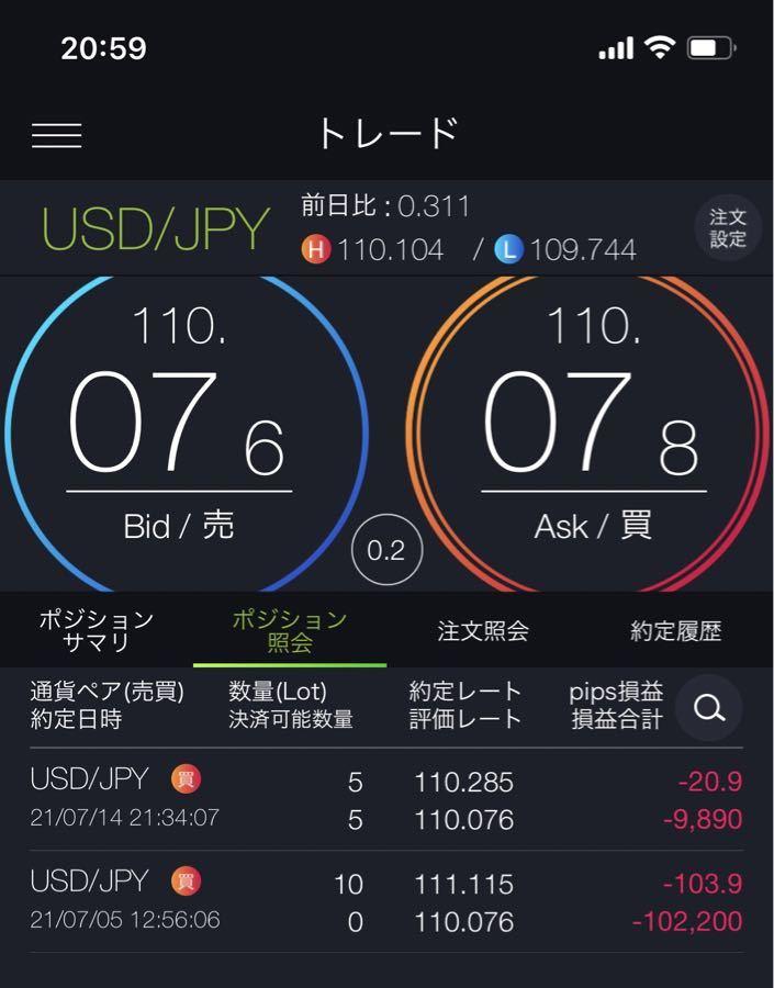 usdjpy - アメリカ ドル / 日本 円 113円ぬめ 知らんぬめ  我も今日またうなぎ食べぬめ