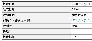 6629 - テクノホライゾン・ホールディングス(株) 805円でも売り増ししてやった!^^; ホルダーの皆さん、ごめん!