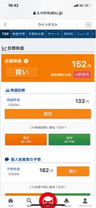 6721 - ウインテスト(株) 今日一部持ち越したわい〜。  ここは安すぎやわい〜。  近いうちに160円越してくるわい〜。