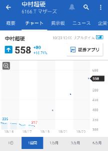 6721 - ウインテスト(株) 中村さん、3Sですかぁ~ ここも時期が来たらこんな感じで活きたい。