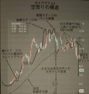 3359 - (株)cotta ほいほいほいwww