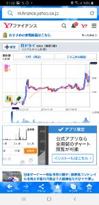 1909 - 日本ドライケミカル(株) してないふりして騙し下げからの🎵  >SAR買い点灯🐞したのにしてないふり?