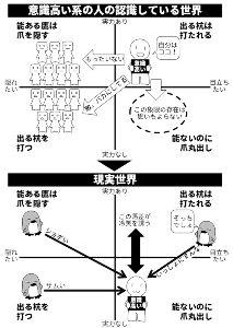 2702 - 日本マクドナルドホールディングス(株) ↑馬鹿じゃない?  あといい加減、なれなれしいコメントやめてくれる? キモいから。  あと