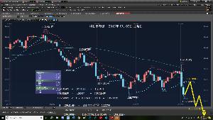 0331110A - 三菱UFJDC新興国債券インデックスファンド ドル円テクニカル分析だ。  3波は 109.014円  - 107.810円 = 1.204円 10