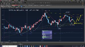 0331110A - 三菱UFJDC新興国債券インデックスファンド もう今、売り注文は、するな。 三角持ち合い triangle consolidation と仮定して